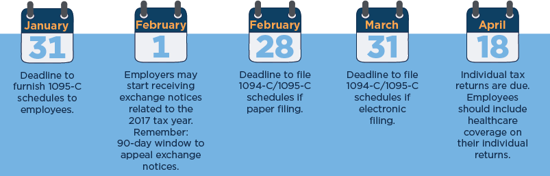 Important tax due dates